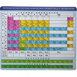 "(1110266) Ковер для мыши CBR CMP 023 ""Chemistry"", учебный, химия, CMP 023 - фото 4572"