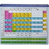 "(1110266) Ковер для мыши CBR CMP 023 ""Chemistry"", учебный, химия, CMP 023"